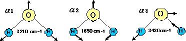 図1 水の基本振動モード