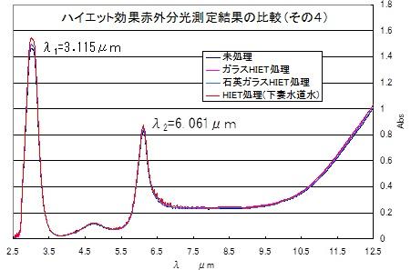図11 赤外分光結果