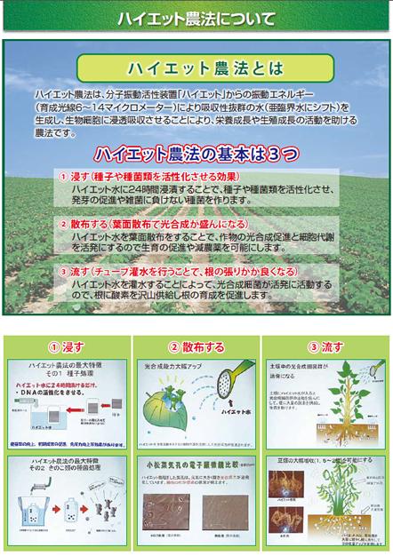 ハイエット農法について